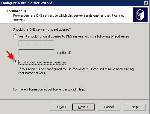 DNS Forward Queries
